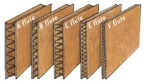 flutetypes